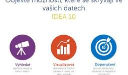 Školení softwaru IDEA